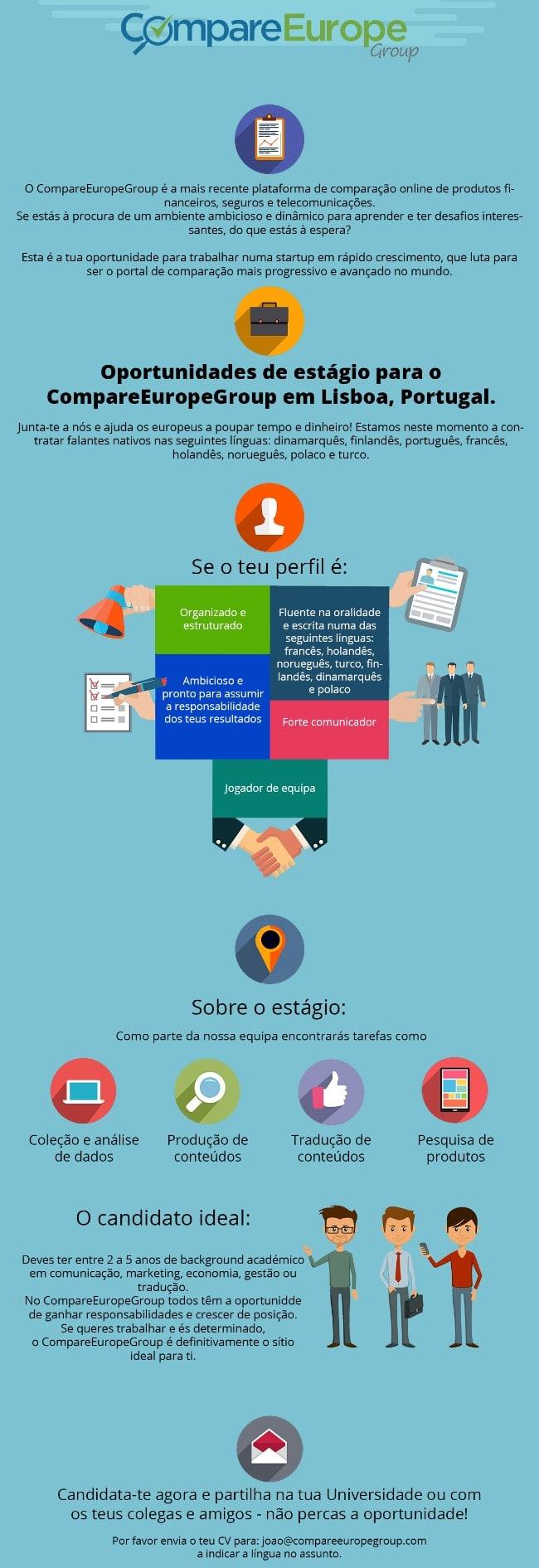 Emprego CompareEuropeGroup