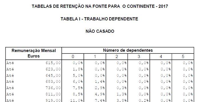 tabelas-retencao-fonte-2017-1